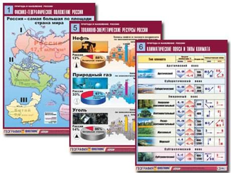 """Комплект таблиц по географии """"Природа и население России"""" - фото 59148"""
