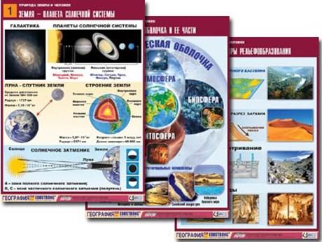 """Комплект таблиц по географии """"Природа Земли и человек"""" - фото 59149"""