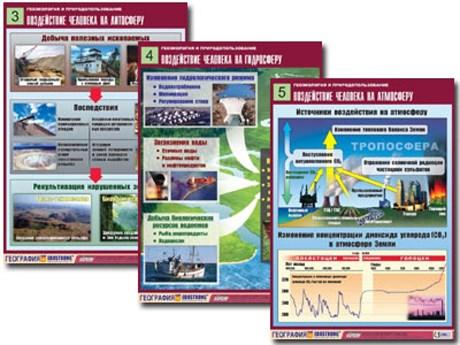 Комплект таблиц по географии «Геоэкология и природопользование» - фото 59152