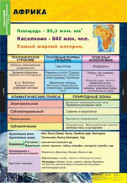 География. Материки и океаны. 7 класс. Комплект таблиц - фото 59157