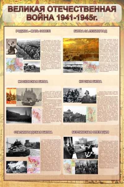 """Стенд """"Великая отечественная война"""" (битвы) - фото 59174"""