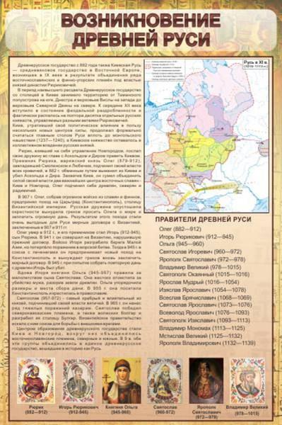 Стенд Возникновение древней Руси - фото 59176