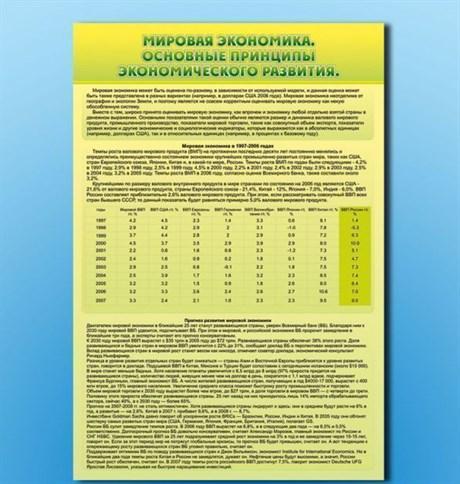 """Стенды """"Диаграммы и графики, отражающие статистические данные по экономике России и мира"""" - фото 59191"""