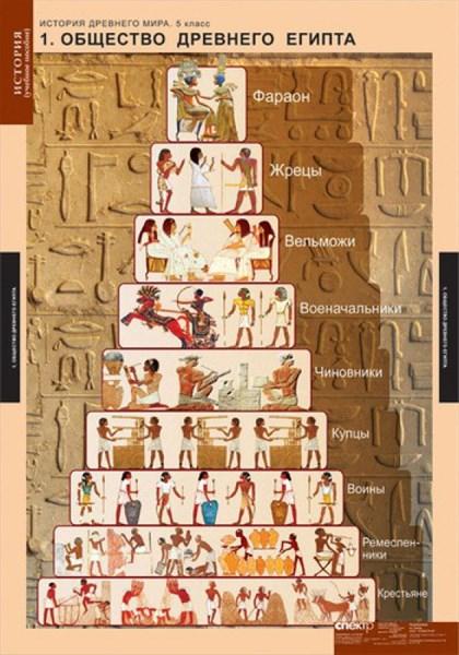 Комплект таблиц. История древнего мира 5 кл. - фото 59227