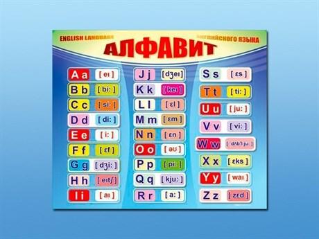 """Стенд """"Алфавит и транскрипционные знаки"""" - фото 59255"""