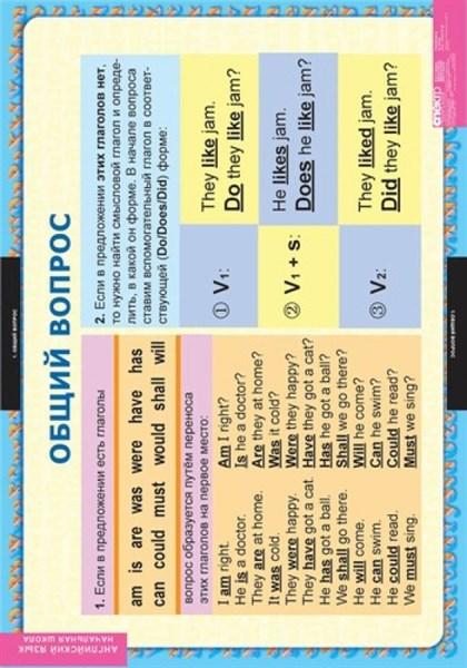Комплект таблиц Вопросительные и отрицательные предложения (нач.школа) - фото 59290