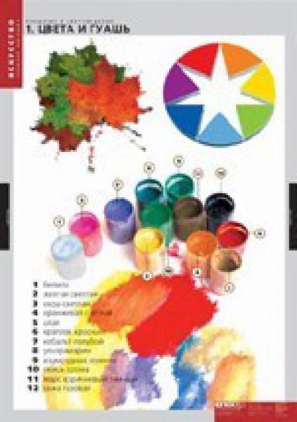"Комплект таблиц ""Введение в цветоведение"" - фото 59370"
