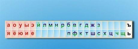 """Стенд-лента """"Буквы"""" - фото 61480"""