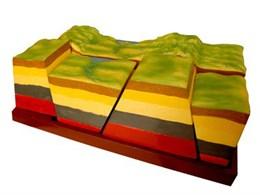 Модель зон разлома (Сдвиги земной коры)