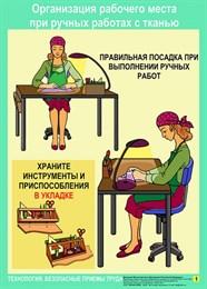 Технология. Безопасные приемы труда для девочек (20 шт, А2)