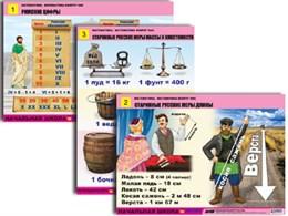 "Комплект таблиц для нач. шк. ""Математика. Математика вокруг нас"" (10 табл, формат А1, лам.)"
