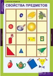Комплект таблиц - Однозначные и многозначные числа