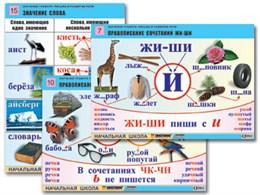 """Комплект таблиц для нач. шк. """"Обучение грамоте. Письмо и развитие речи"""" (16 таб., А1, лам.)"""