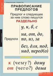 Комплект таблиц - Русский язык 1 класс
