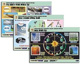 """Комплект таблиц для нач. шк. """"Окружающий мир. Изменения в живой и неживой природе"""" (10 т., А1, лам.)"""