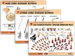 """Комплект таблиц """"Мир музыки. Инструменты симфонического оркестра"""""""
