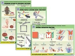 "Комплект таблиц для нач. шк. ""Технология. Обработка природного материала и пластика""(6таб., А1,лам.)"