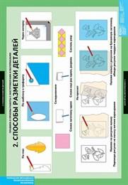 Комплект таблиц - Справочные материалы