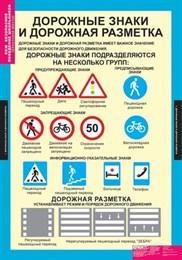 Комплект таблиц - Безопасное поведение школьников (нач. школа)