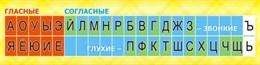 Стенд ЛЕНТА БУКВ