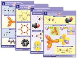 """Комплект таблиц по орг. химии """"Строение органических веществ"""""""