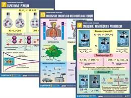"""Комплект таблиц по химии дем. """"Химические реакции"""""""