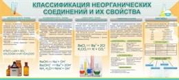 Стенд Классификация неорганических соединений и их свойства