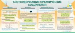 Стенд Азотсодержащие органические соединения