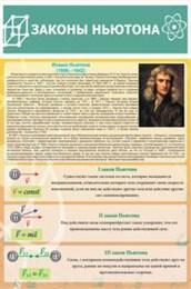 Стенд Законы Ньютона