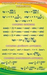 Стенд Основные тригонометрические тождества