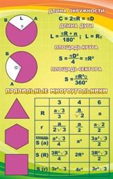 Стенд Правильные многоугольники