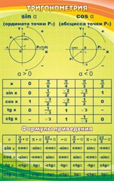 Стенд Тригонометрия