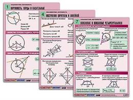 """Комплект таблиц по геометрии """"Планиметрия. Окружность"""" (8 табл., формат А1, лам.)"""