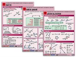 """Комплект таблиц по геометрии """"Планиметрия. Преобразования фигур. Координаты. Векторы""""(10 т, А1, лам)"""