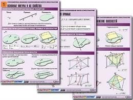 """Комплект таблиц по геометрии """"Стереометрия. Взаимное расположение фигур в пространстве"""" (8т, А1,лам)"""