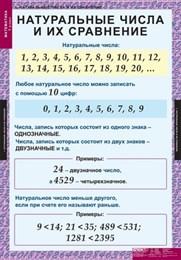 Комплект таблиц  МАТЕМАТИКА 5 кл.