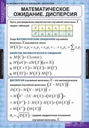 Комплект таблиц Теория вероятностей и математическая статистика