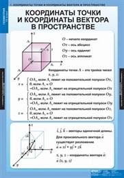 Комплект  таблиц Геометрия 11кл
