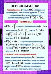 Комплект  таблиц Алгебра и начала анализа 11кл