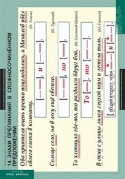 Комплект таблиц. Русский язык. Таблицы для старшей школы. 11 класс. 16 таблиц
