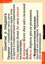 Комплект таблиц. Русский язык. Союзы и предлоги. 9 таблиц