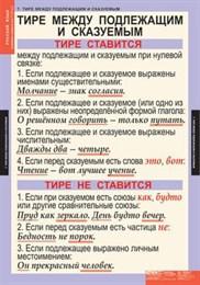Комплект таблиц. Русский язык. Основные правила орфографии и пунктуации. 5-9 класс (12 таблиц)