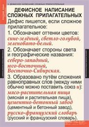 Комплект таблиц. Русский язык. 6 класс (7 таблиц)