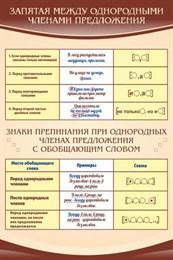 Стенд Запятая м/у однородными членами предложения