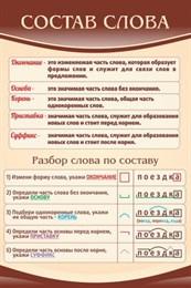 Стенд Состав слова