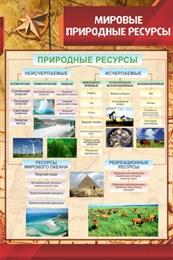Стенд Мировые природные ресурсы