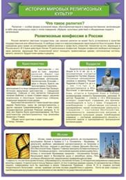 Стенд История Мировых религий