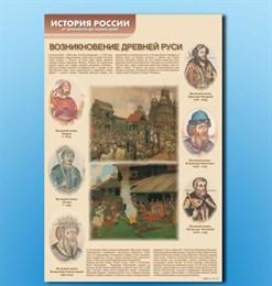 """Стенды """"История России в лицах"""""""