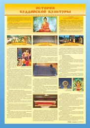 """Стенд """"История буддистской культуры"""""""
