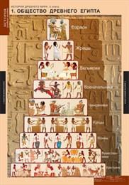 Комплект таблиц. История древнего мира 5 кл.